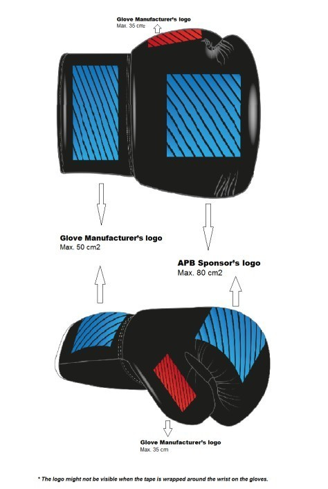 differences between pro gloves and amateur gloves